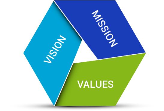 Mission Values